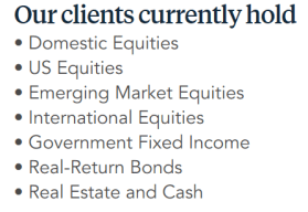 Nest Wealth Asset Classes