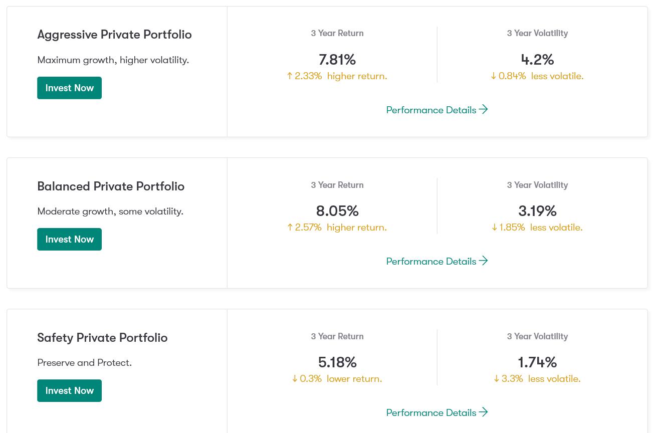 WealthbarPrivatePoolPortfolios