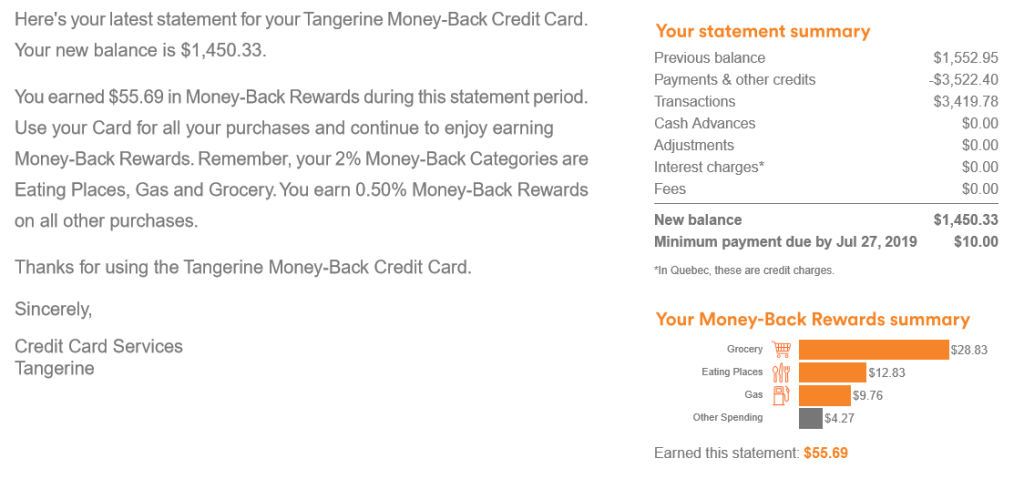 Cashing in with our Tangerine Credit Card  - Cut the Crap