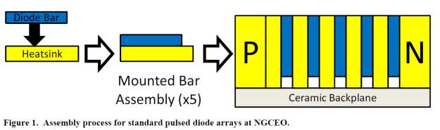 Figure1_HDS