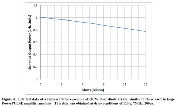 Figure4_pulsetrain