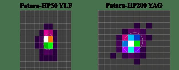 Patara-HP50_Patara-HP200_pointing_stability