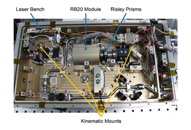 applications of laser in engineering field