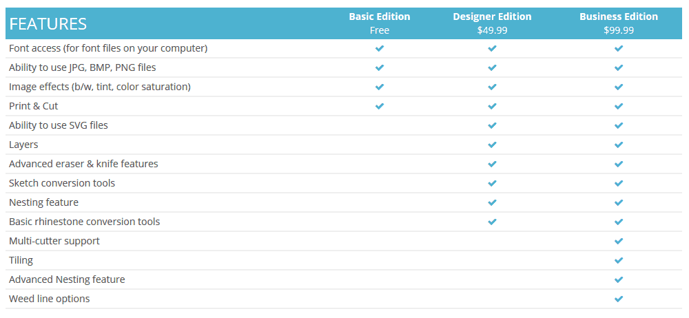 Computer Software Names