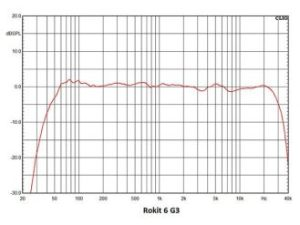 Frequency Chart of Rokit 6