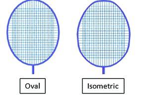 Shape of badminton rackets