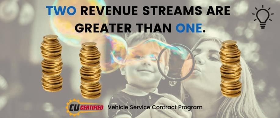Two Revenue Streams - CU Certified