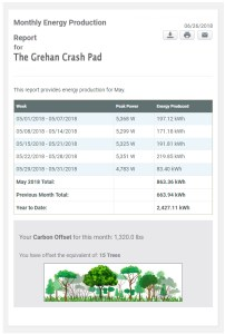 Grehan Solar Report for May