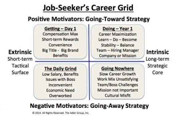 Правильные и неправильные поводы для смены места работы