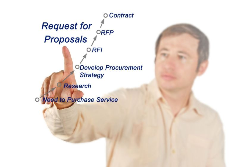 Request for Proposal Example
