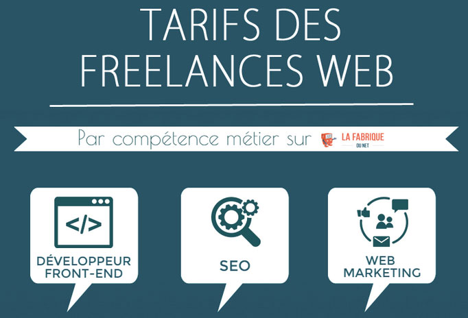 ▷ Understand the prices of web freelancers in an infographic 2020