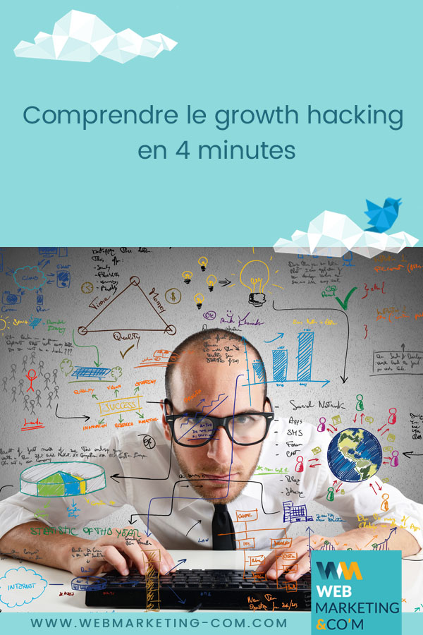 Understand growth hacking in 4 minutes via @webmarketingcom