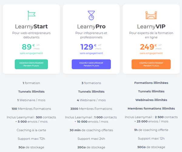 price creation training line learnybox
