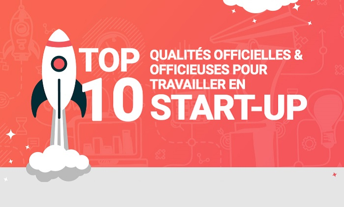 ▷ [Infographie] Top 10 qualities required to work in Startup 2020