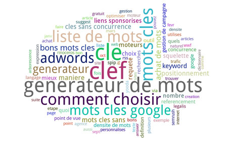 ▷ How to choose the right keywords for natural or paid SEO? 2020