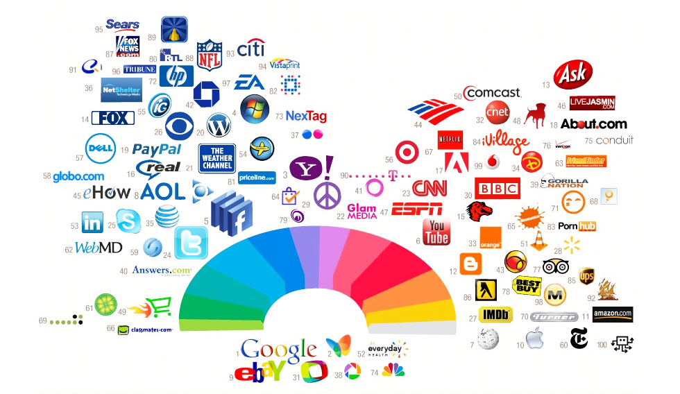 INFLUENCE OF COLOR IN YOUR BRAND – IDEA YOUR BLOG SITE 2020