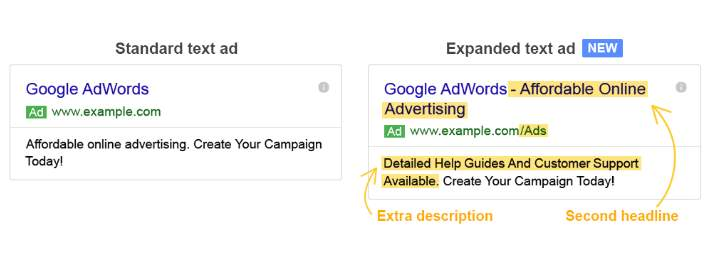 Old adwords ads will no longer be created in January 2017 – IDEA YOUR BLOG SITE 2020