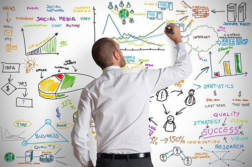 Why and how to write a business plan 2020