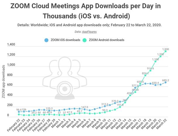 Zoom Cloud Meetings.jpg