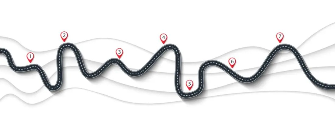 customer journey map - CX Lab customer experience consultancy