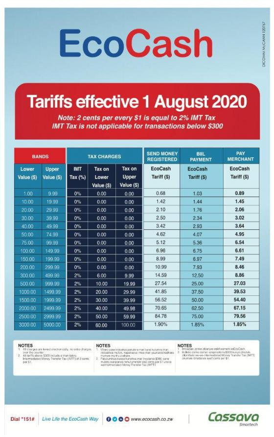 New EcoCash Tariffs Effective 1 August 2020
