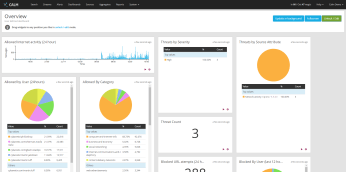 Calm Screengrab - dashboards overview
