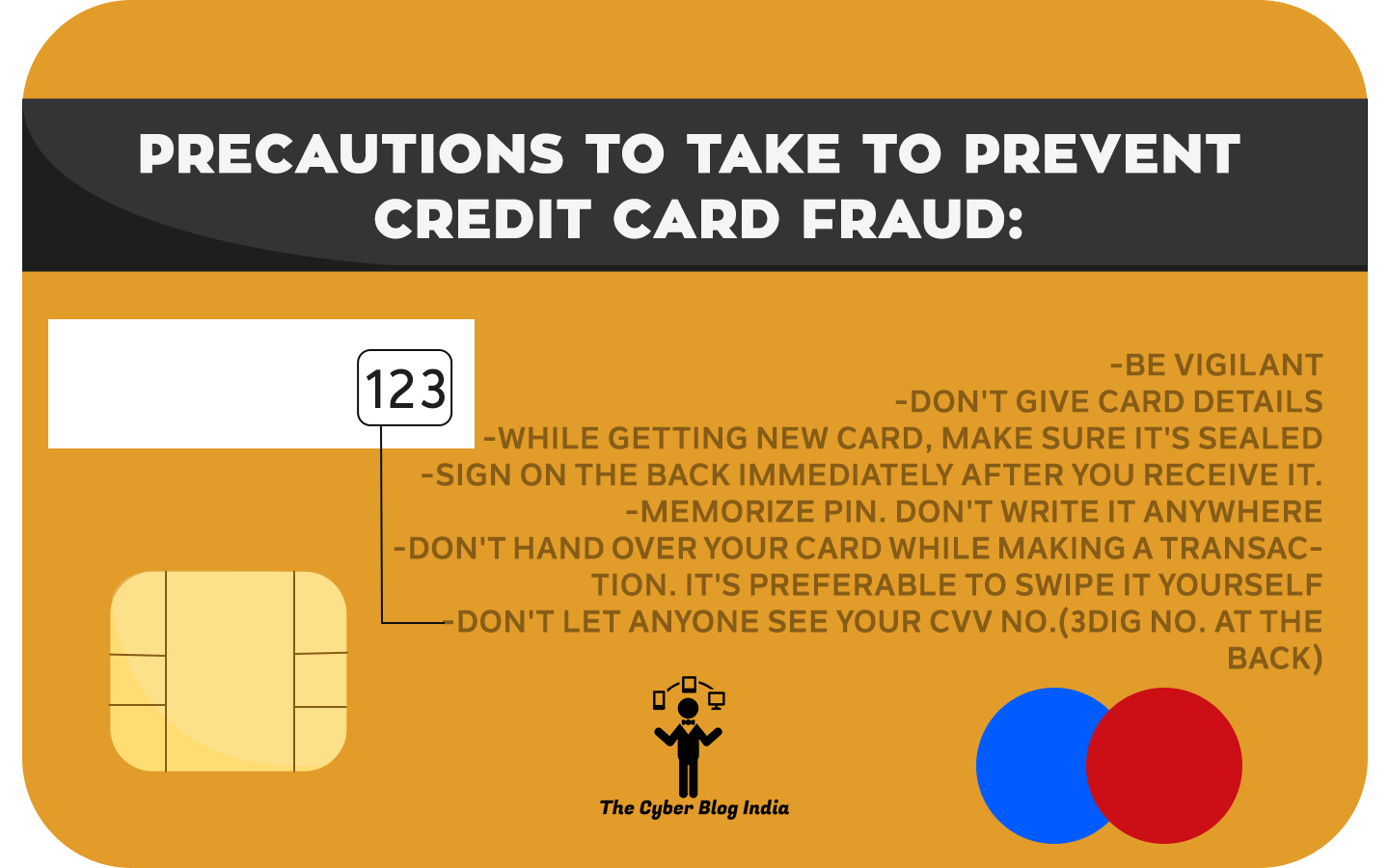 All You Need To Know About Credit Card Fraud - The Cyber Blog India