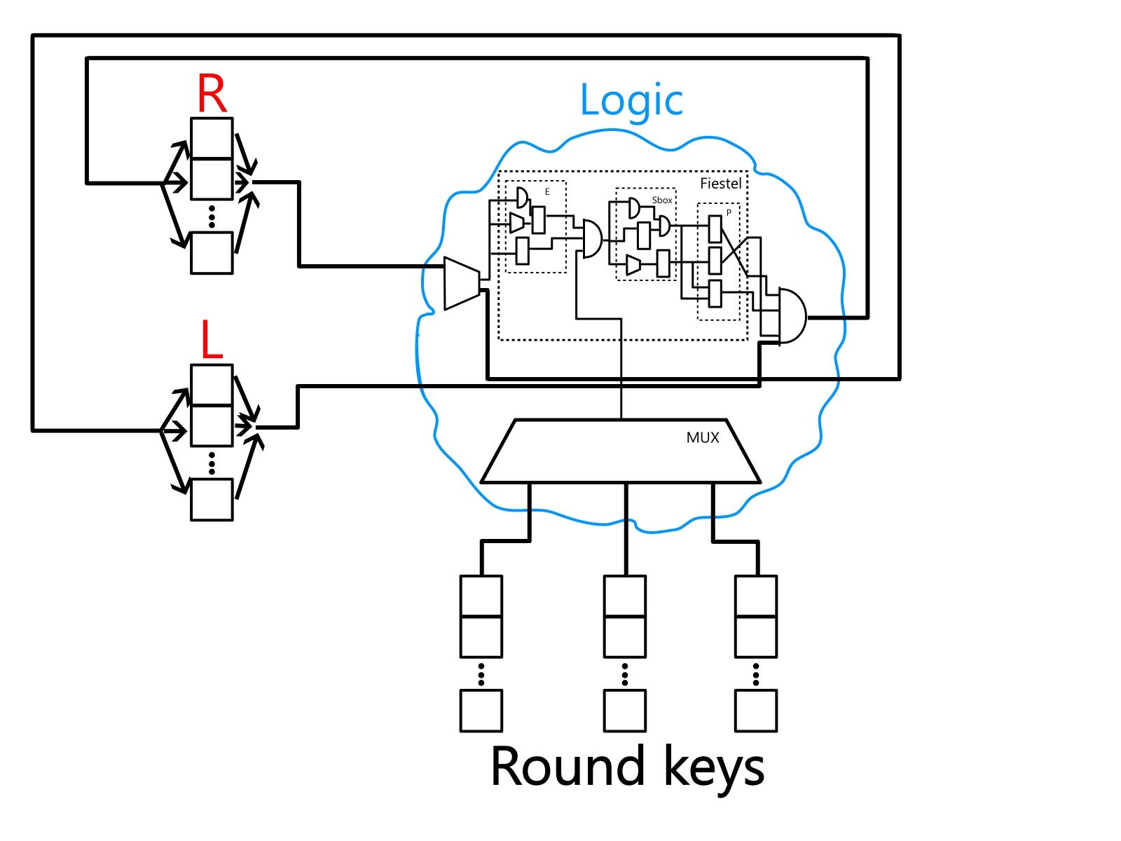 Powerysis Basics