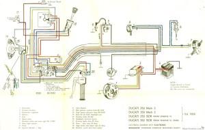 Ducati 350 Scrambler Wiring Diagram