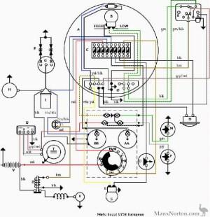 Moto Guzzi V7 Wiring Diagram  European Models