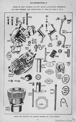 Velocette 1954 MAC Engine Diagram