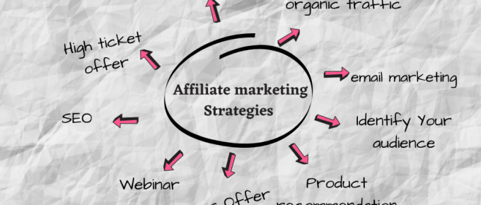 Affiliate Marketing Strategies - The Best 9 Tips