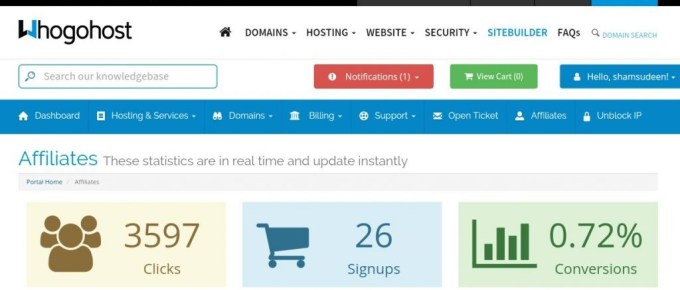 WhoGoHost Review: The Good and Ugly Web Hosting Experience - Case Study