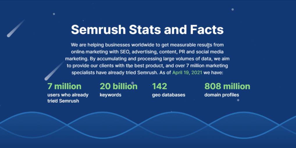 SEMrush user stats
