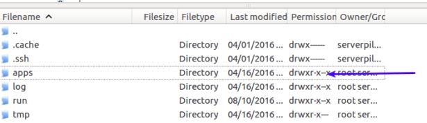 directory-list