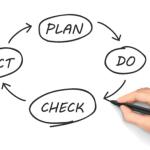 plan_do_check_act