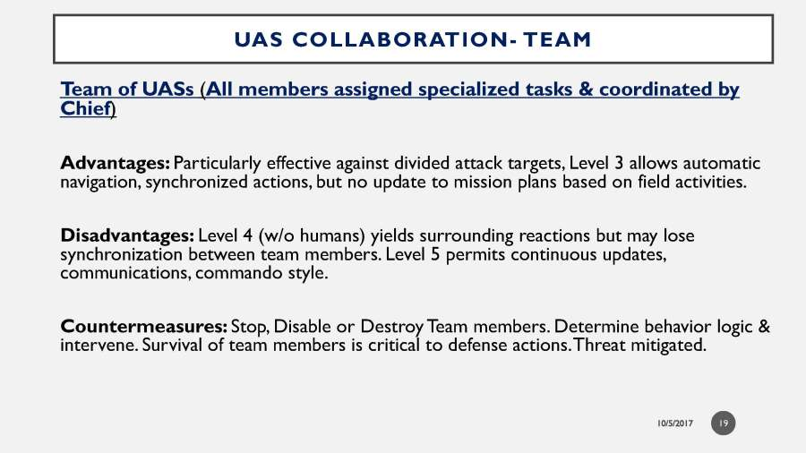 Drone WARS presentation Cyber Event 100417 slides Rev17A_CMC RKN_201701002 (1)_Page_19