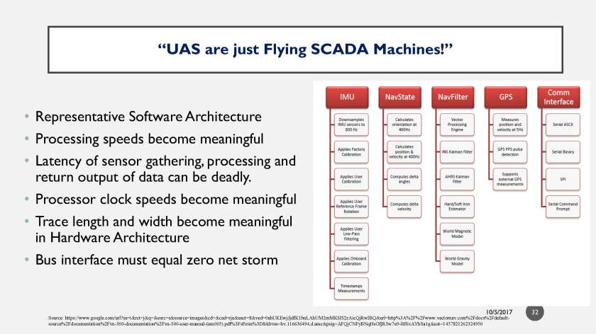 Drone WARS presentation Cyber Event 100417 slides Rev17A_CMC RKN_201701002 (1)_Page_32