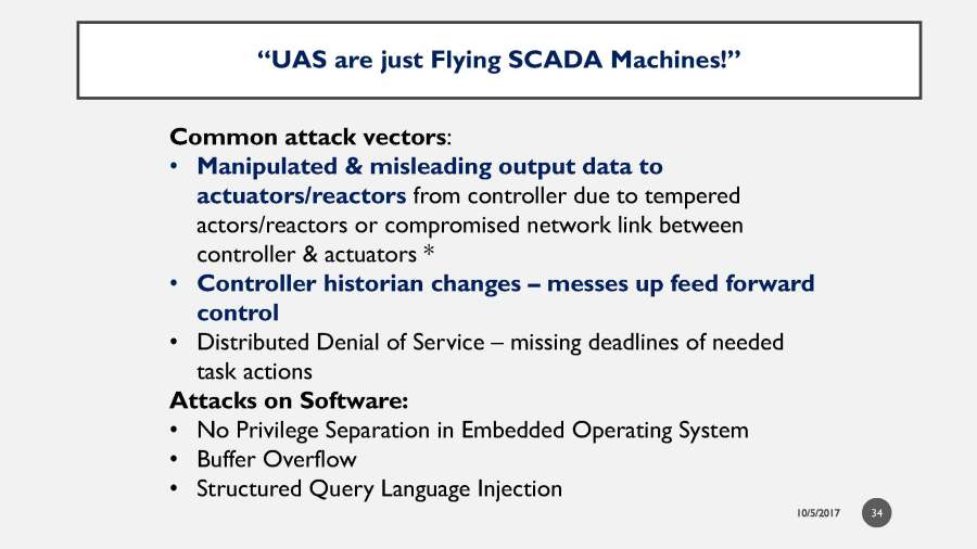 Drone WARS presentation Cyber Event 100417 slides Rev17A_CMC RKN_201701002 (1)_Page_34