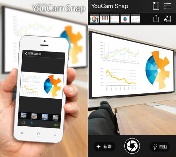 YouCam Snap App