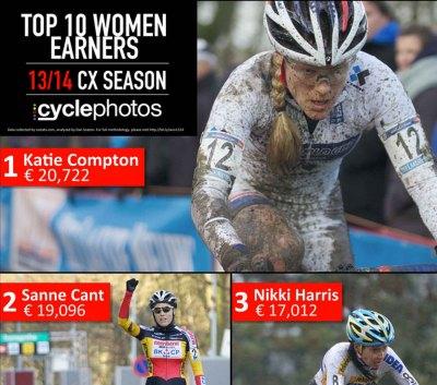 TOP 10 women earners in the 2013/2014 cyclocross season