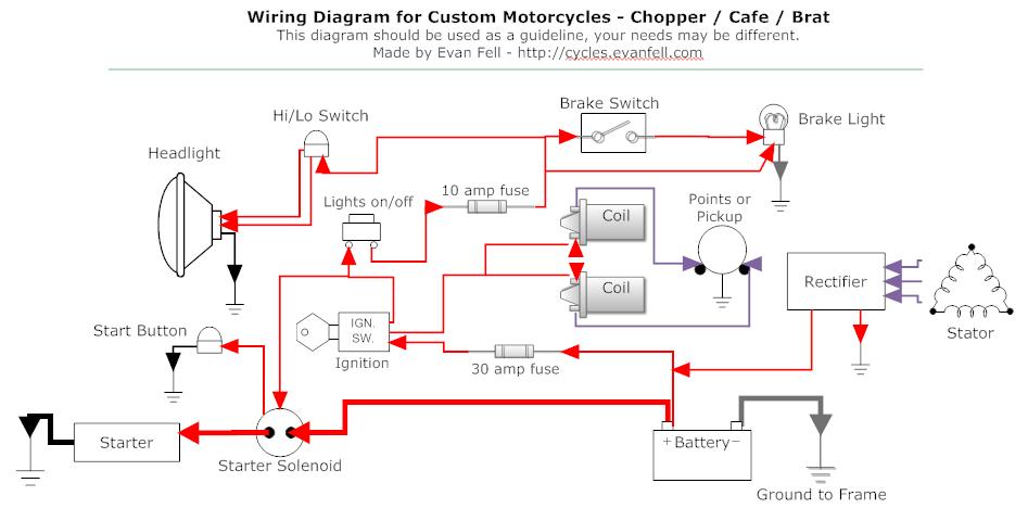 Custom_Motorcycle_Wiring_Diagram_by_Evan_Fell?resize=640%2C324 wiring diagram motorcycle hobbiesxstyle simple chopper wiring diagram at mifinder.co