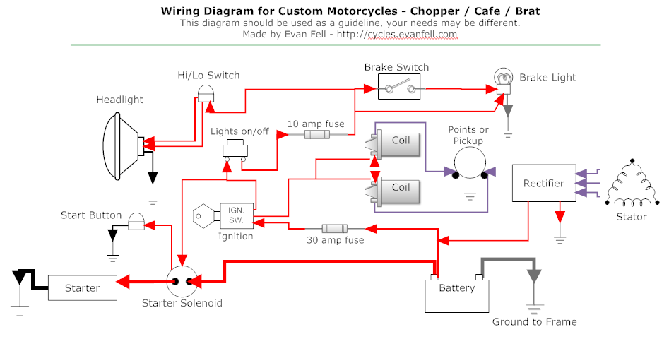 Wiring diagram motorcycle starter caferacer 1firts com on electrical diagram for motorcycle Motorcycle Parts Diagram wiring diagram for motorcycle