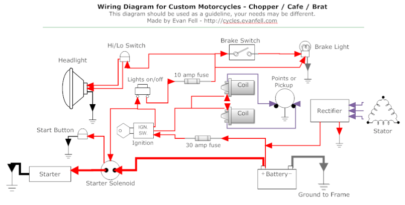 Colorful Custom Motorcycle Wiring Picture Collection - Schematic ...