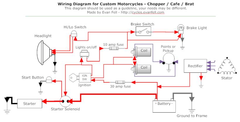 bobber wiring diagram | Amatmotor.co on