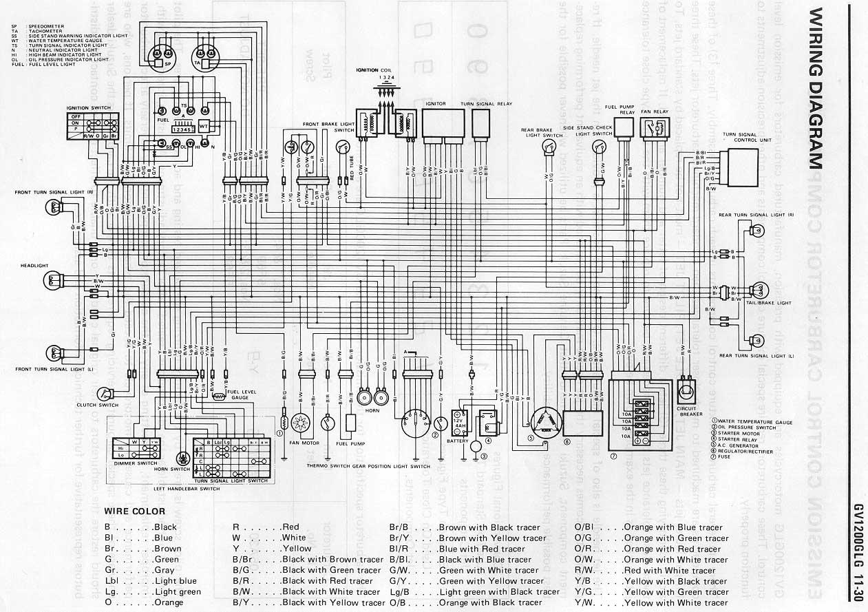 2005 Yamaha V Star 1100 Wiring Diagram Detailed Schematics Big Bear 350 Fz6 Ss 2001 Royal 2007