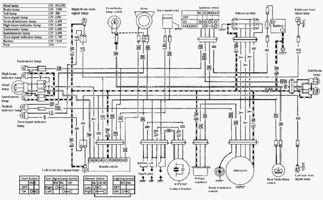 suzuki wiring diagram wiring diagram suzuki king quad wiring diagram diagrams