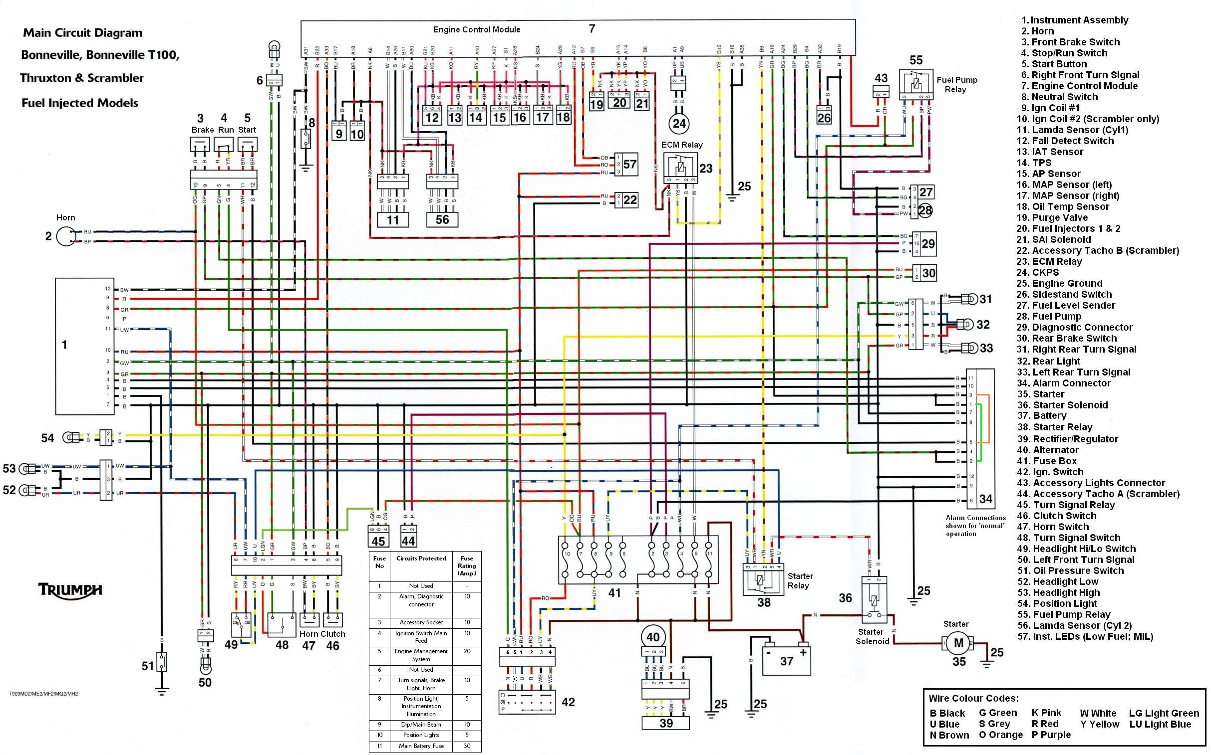 wiring diagram triumph tr6 overdrive  u2013 the wiring diagram