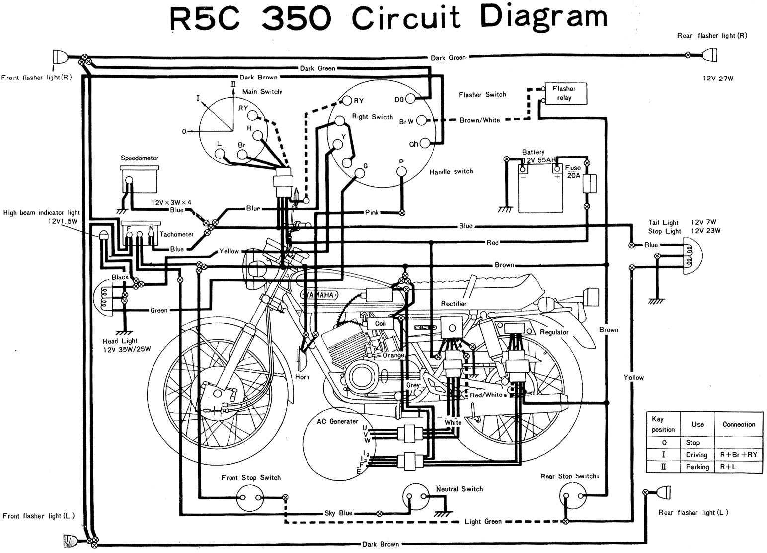 Yamaha-RD350-R5C-Wiring-Diagram Yamaha R Wiring Diagram Ignition on smart car, harley electronic, gm hei,