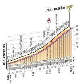 Giro d'Italia 2013 stage 14 - Sestriere